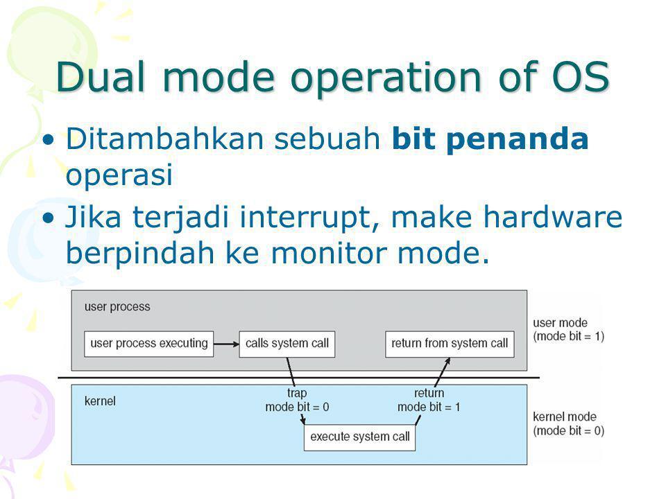 Dual mode operation of OS Ditambahkan sebuah bit penanda operasi Jika terjadi interrupt, make hardware berpindah ke monitor mode.