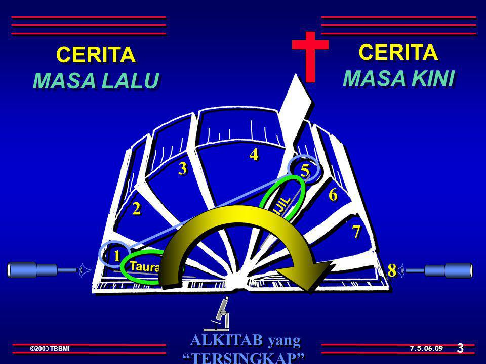 ALKITAB yang TERSINGKAP ©2003 TBBMI 7.5.06. 06-31 ©2003 TBBMI 7.5.06. 40 1