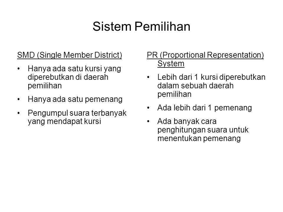 Sistem Pemilihan SMD (Single Member District) Hanya ada satu kursi yang diperebutkan di daerah pemilihan Hanya ada satu pemenang Pengumpul suara terbanyak yang mendapat kursi PR (Proportional Representation) System Lebih dari 1 kursi diperebutkan dalam sebuah daerah pemilihan Ada lebih dari 1 pemenang Ada banyak cara penghitungan suara untuk menentukan pemenang