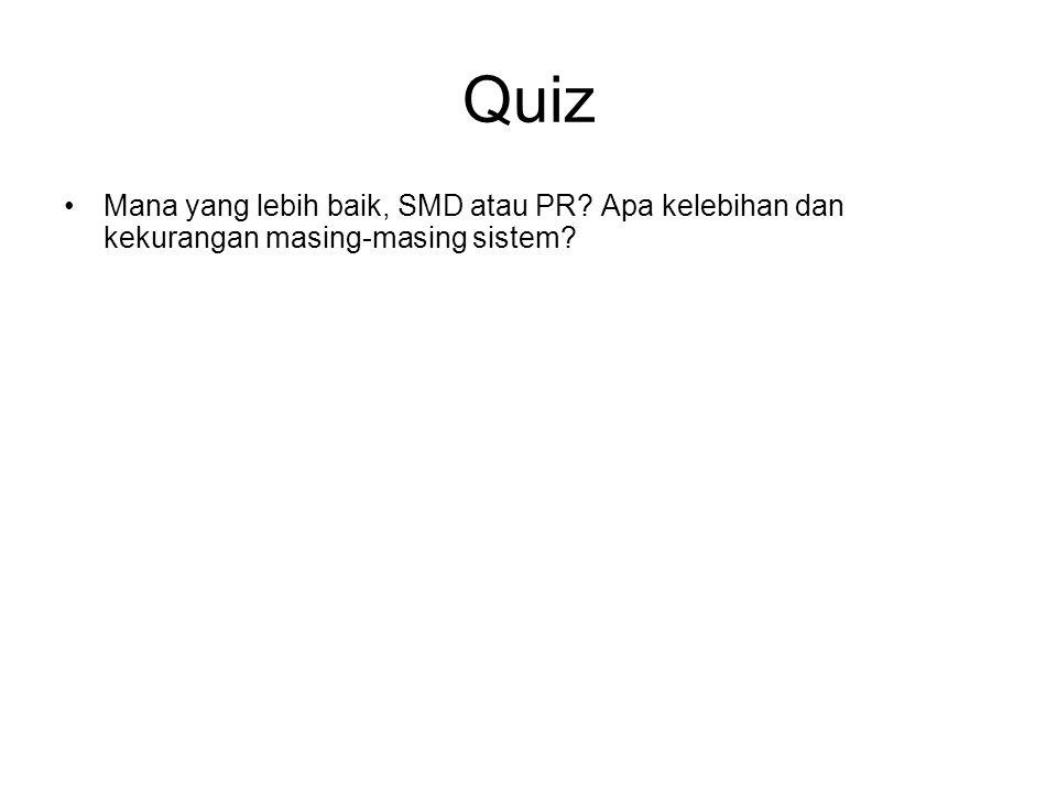 Quiz Mana yang lebih baik, SMD atau PR Apa kelebihan dan kekurangan masing-masing sistem