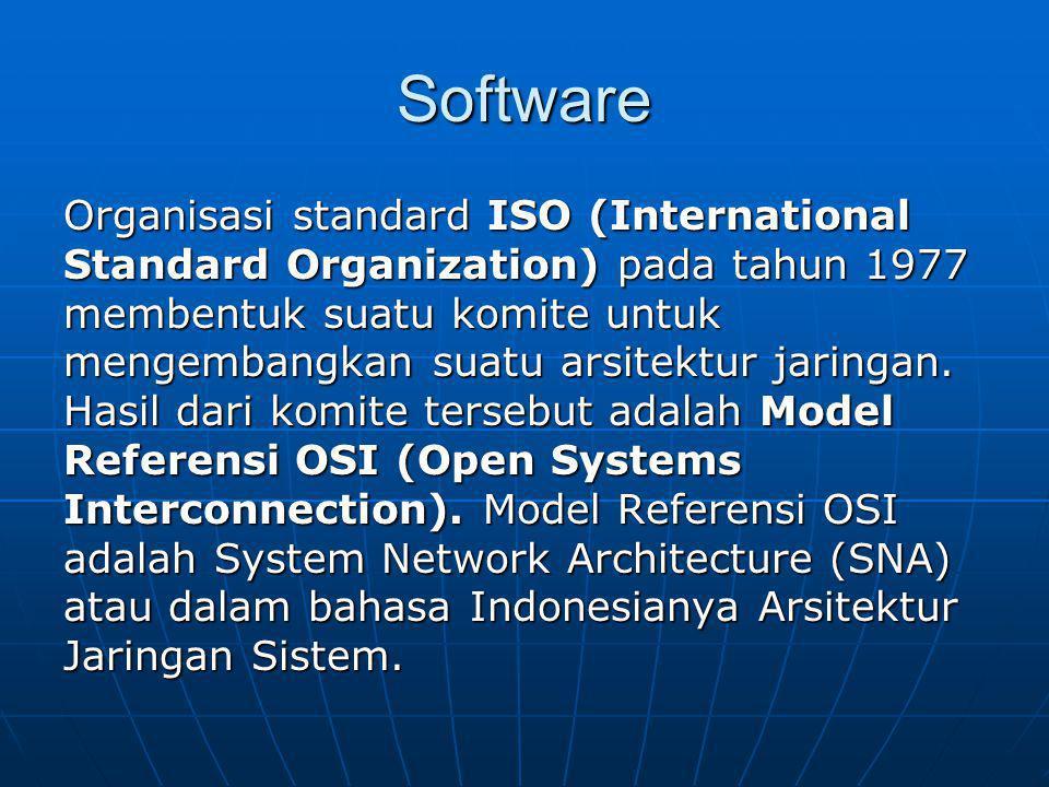 Software Organisasi standard ISO (International Standard Organization) pada tahun 1977 membentuk suatu komite untuk mengembangkan suatu arsitektur jar
