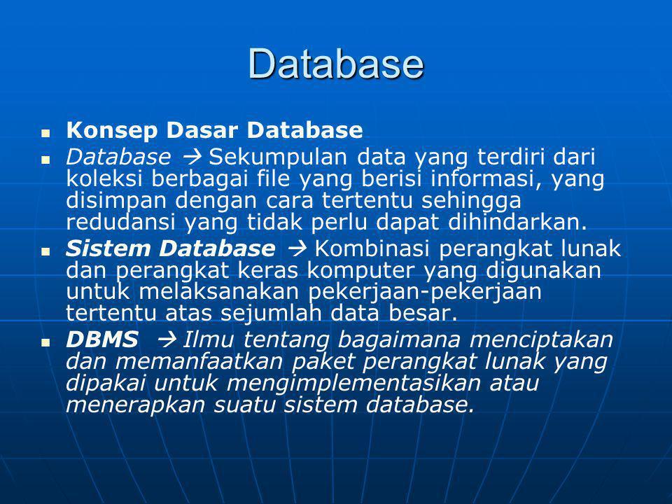 Database Konsep Dasar Database Database  Sekumpulan data yang terdiri dari koleksi berbagai file yang berisi informasi, yang disimpan dengan cara ter