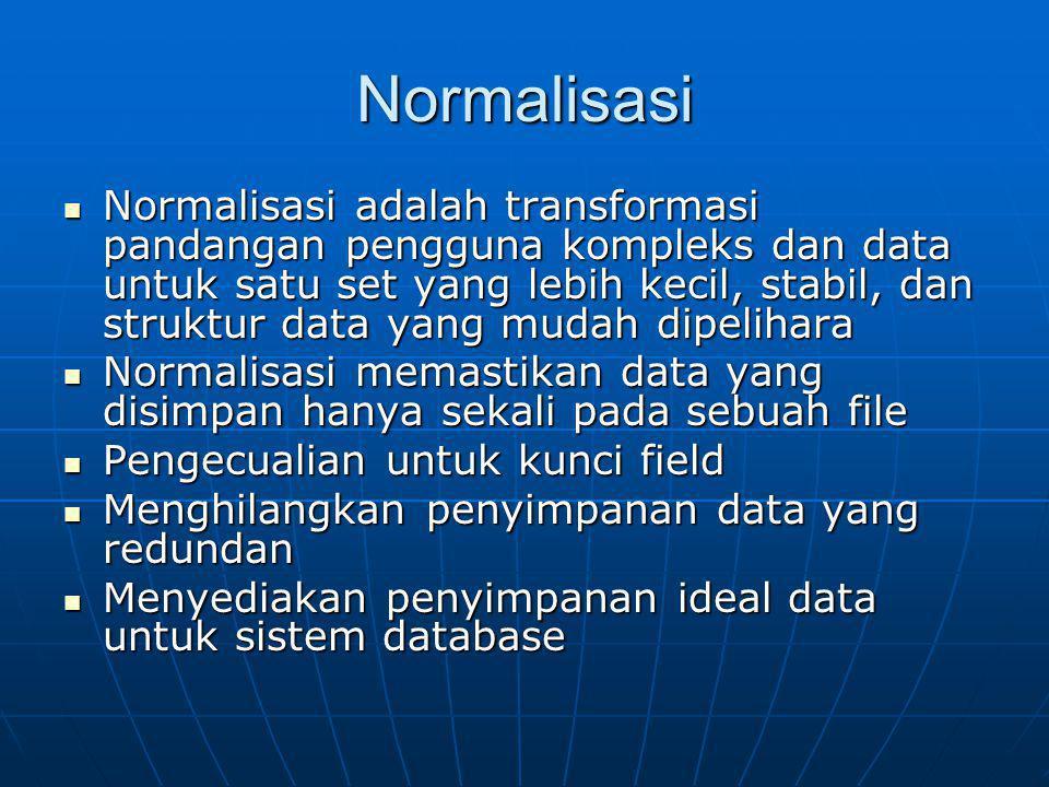 Normalisasi Normalisasi adalah transformasi pandangan pengguna kompleks dan data untuk satu set yang lebih kecil, stabil, dan struktur data yang mudah
