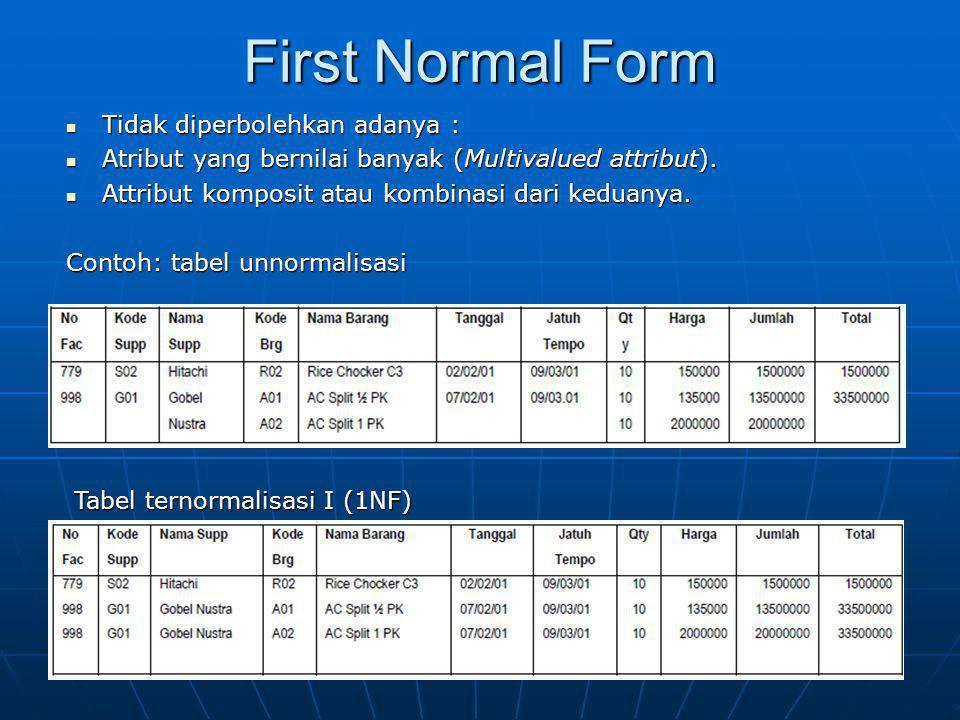 First Normal Form Tidak diperbolehkan adanya : Tidak diperbolehkan adanya : Atribut yang bernilai banyak (Multivalued attribut). Atribut yang bernilai