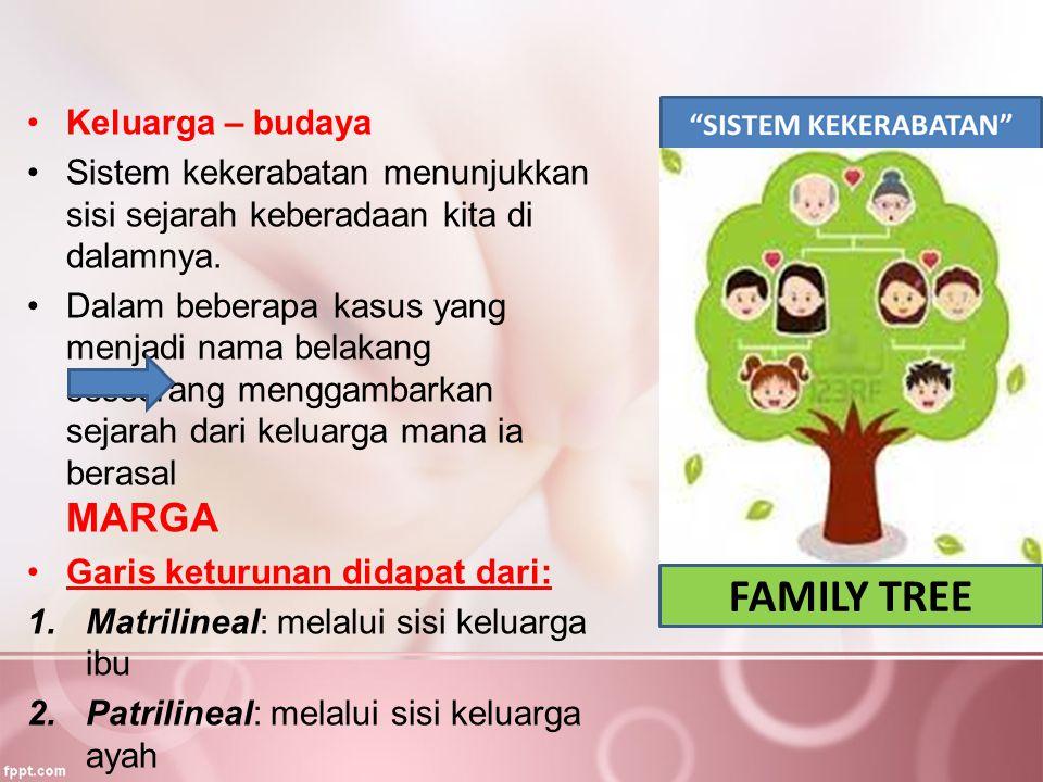 Keluarga – budaya Sistem kekerabatan menunjukkan sisi sejarah keberadaan kita di dalamnya. Dalam beberapa kasus yang menjadi nama belakang seseorang m