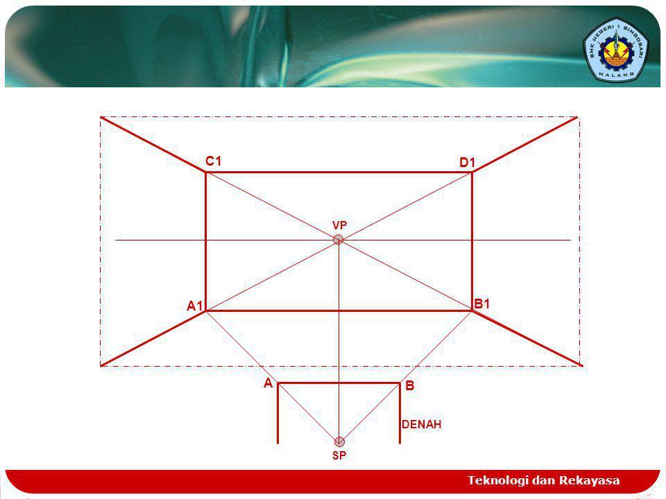 Teknologi dan Rekayasa SP DENAH VP A1 A B B1 C1 D1