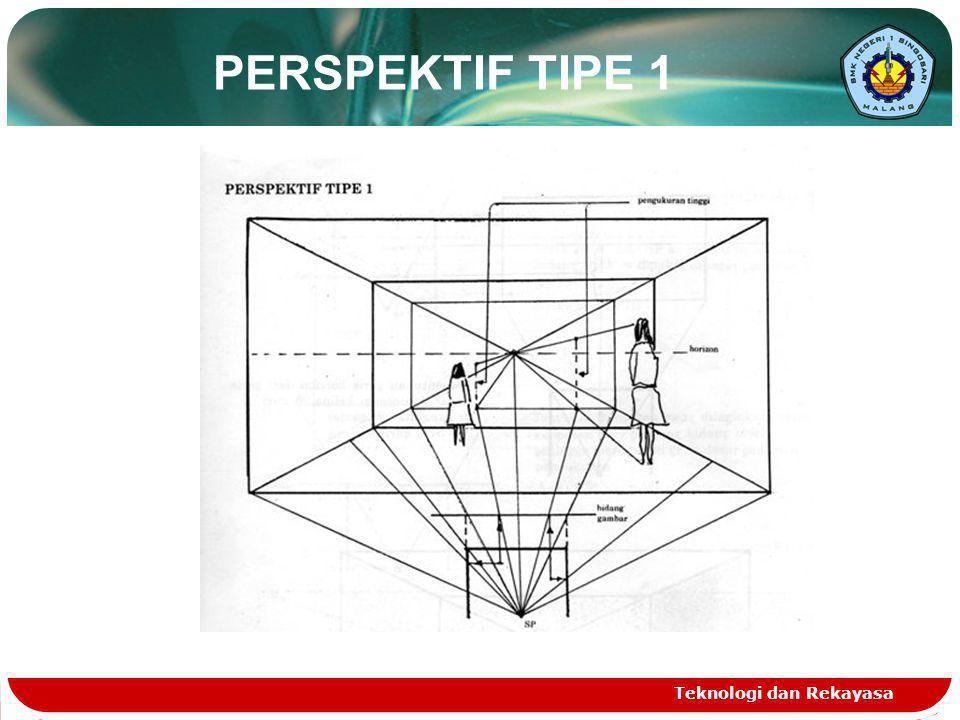 Teknologi dan Rekayasa PERSPEKTIF TIPE 1