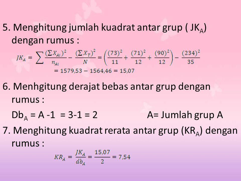 5. Menghitung jumlah kuadrat antar grup ( JK A ) dengan rumus : 6. Menhgitung derajat bebas antar grup dengan rumus : Db A = A -1 = 3-1 = 2 A= Jumlah