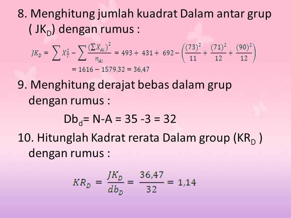 8. Menghitung jumlah kuadrat Dalam antar grup ( JK D ) dengan rumus : 9. Menghitung derajat bebas dalam grup dengan rumus : Db d = N-A = 35 -3 = 32 10
