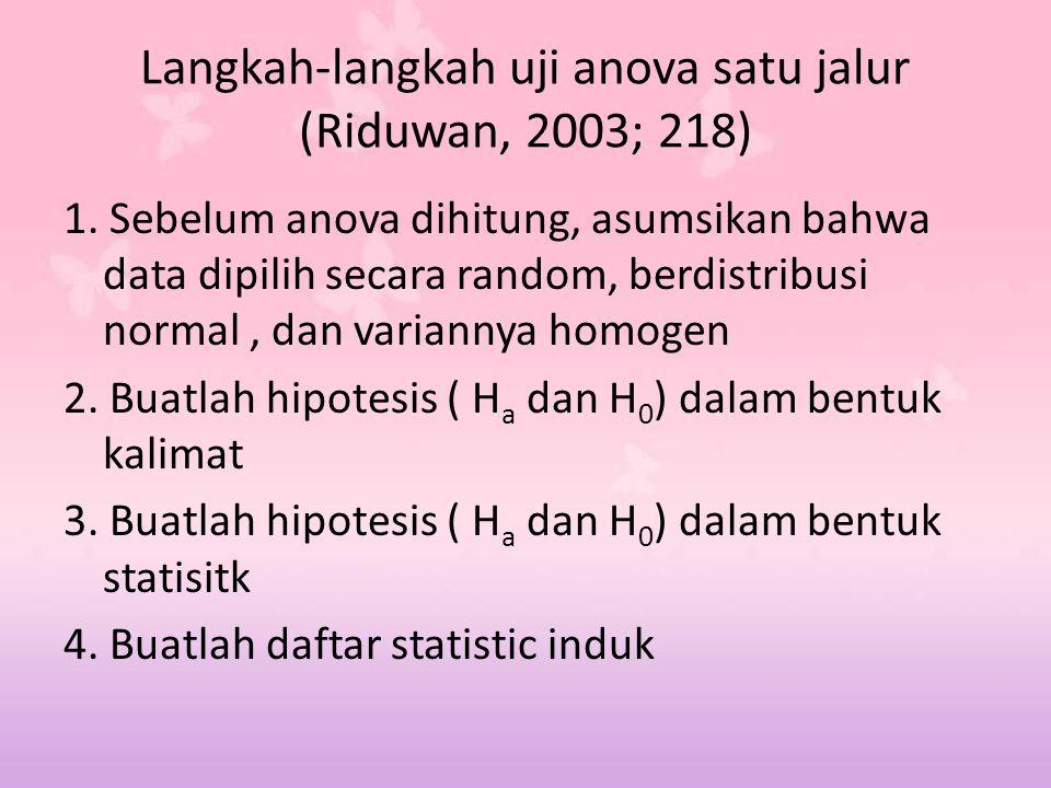 Langkah-langkah uji anova satu jalur (Riduwan, 2003; 218) 1. Sebelum anova dihitung, asumsikan bahwa data dipilih secara random, berdistribusi normal,