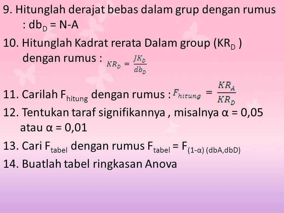 9. Hitunglah derajat bebas dalam grup dengan rumus : db D = N-A 10. Hitunglah Kadrat rerata Dalam group (KR D ) dengan rumus : 11. Carilah F hitung de