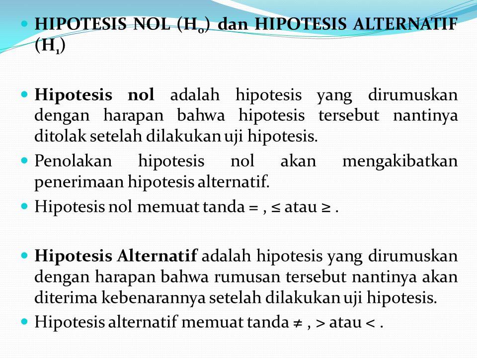 HIPOTESIS NOL (H 0 ) dan HIPOTESIS ALTERNATIF (H 1 ) Hipotesis nol adalah hipotesis yang dirumuskan dengan harapan bahwa hipotesis tersebut nantinya d