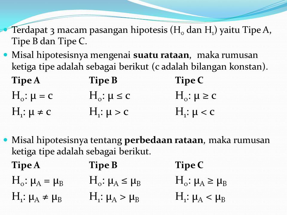 Terdapat 3 macam pasangan hipotesis (H 0 dan H 1 ) yaitu Tipe A, Tipe B dan Tipe C. Misal hipotesisnya mengenai suatu rataan, maka rumusan ketiga tipe