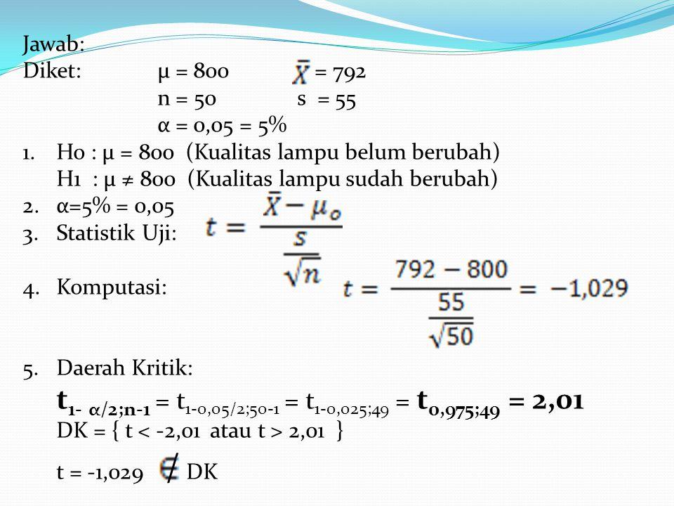 Jawab: Diket:µ = 800 = 792 n = 50 s = 55 α = 0,05 = 5% 1.Ho : µ = 800 (Kualitas lampu belum berubah) H1 : µ ≠ 800 (Kualitas lampu sudah berubah) 2.α=5