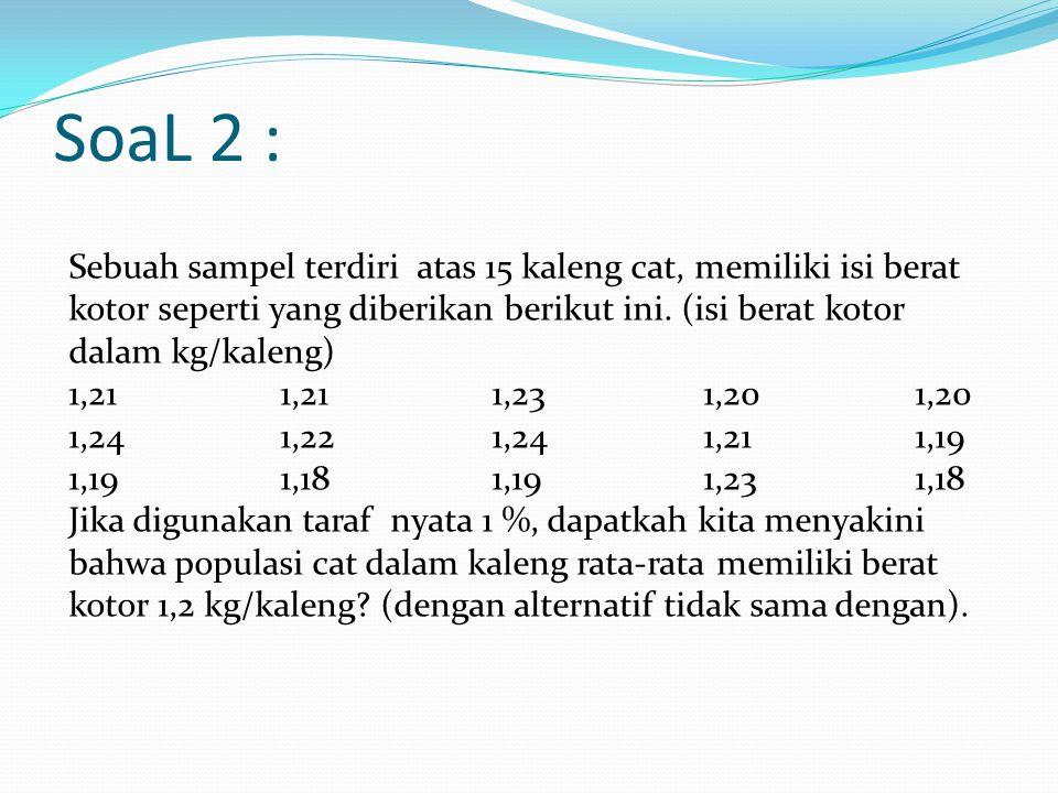 SoaL 2 : Sebuah sampel terdiri atas 15 kaleng cat, memiliki isi berat kotor seperti yang diberikan berikut ini. (isi berat kotor dalam kg/kaleng) 1,21