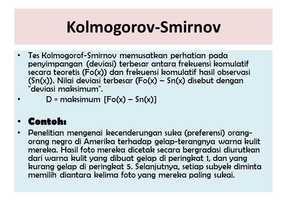 Kolmogorov-Smirnov Tes Kolmogorof-Smirnov memusatkan perhatian pada penyimpangan (deviasi) terbesar antara frekuensi komulatif secara teoretis (Fo(x))
