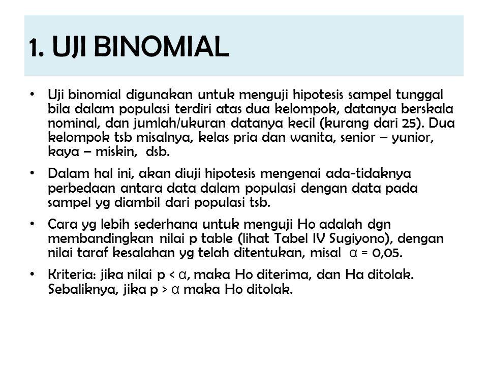 1. UJI BINOMIAL Uji binomial digunakan untuk menguji hipotesis sampel tunggal bila dalam populasi terdiri atas dua kelompok, datanya berskala nominal,