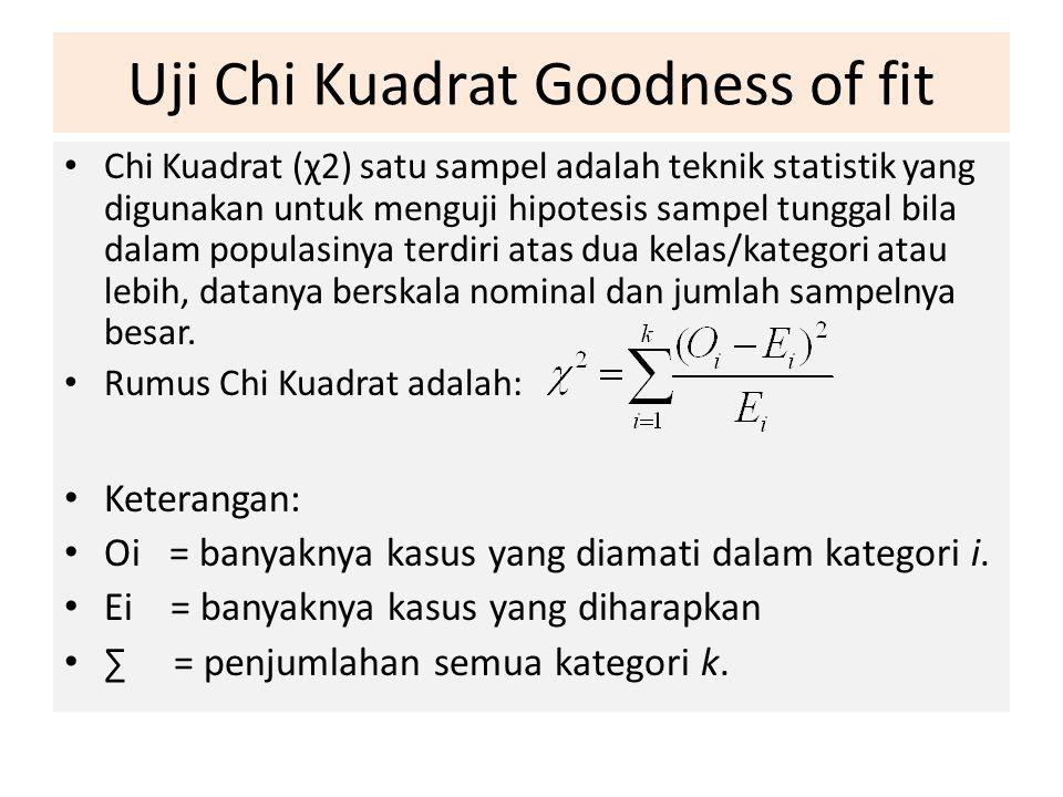 Uji Chi Kuadrat Goodness of fit Chi Kuadrat (χ2) satu sampel adalah teknik statistik yang digunakan untuk menguji hipotesis sampel tunggal bila dalam
