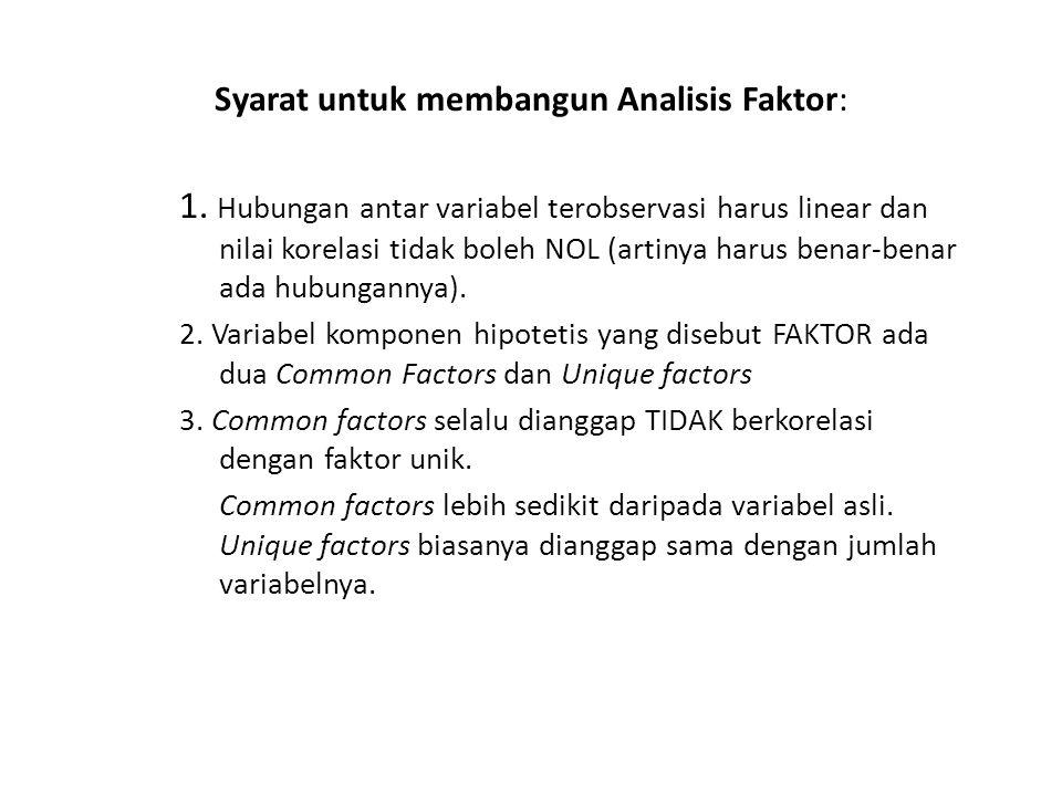 Syarat untuk membangun Analisis Faktor: 1.
