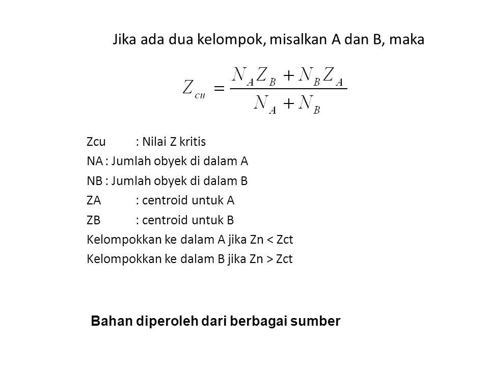 Jika ada dua kelompok, misalkan A dan B, maka Zcu: Nilai Z kritis NA: Jumlah obyek di dalam A NB: Jumlah obyek di dalam B ZA: centroid untuk A ZB: centroid untuk B Kelompokkan ke dalam A jika Zn < Zct Kelompokkan ke dalam B jika Zn > Zct Bahan diperoleh dari berbagai sumber