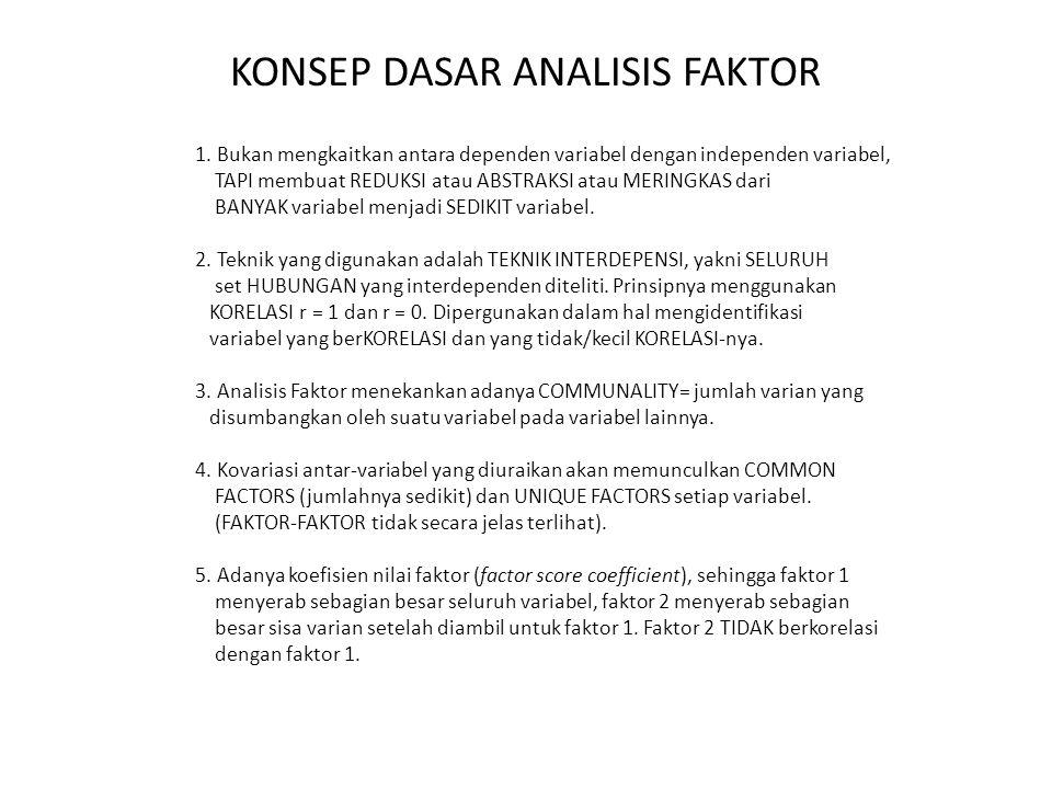 KONSEP DASAR ANALISIS FAKTOR 1. Bukan mengkaitkan antara dependen variabel dengan independen variabel, TAPI membuat REDUKSI atau ABSTRAKSI atau MERING