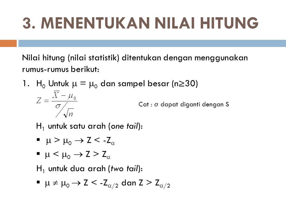 3. MENENTUKAN NILAI HITUNG Nilai hitung (nilai statistik) ditentukan dengan menggunakan rumus-rumus berikut: 1.H 0 Untuk  =  0 dan sampel besar (n≥3