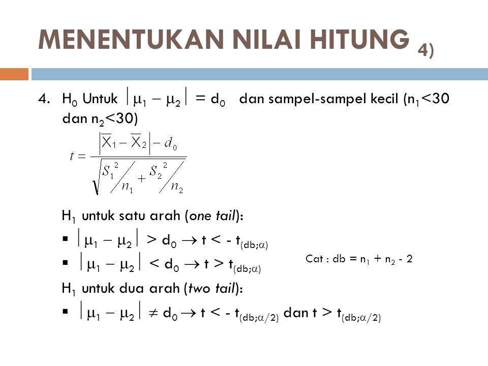 MENENTUKAN NILAI HITUNG 4) 4.H 0 Untuk  1   2  = d 0 dan sampel-sampel kecil (n 1 <30 dan n 2 <30) H 1 untuk satu arah (one tail):   1   2 