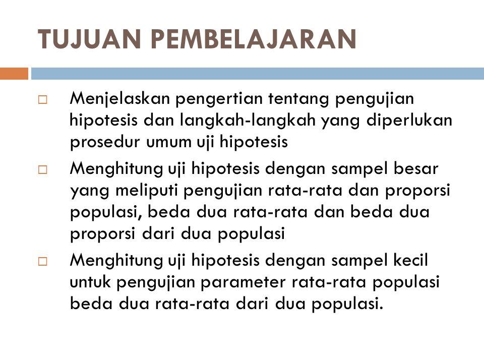 PENGERTIAN  Hipotesis Suatu pernyataan tentang besarnya nilai parameter populasi yang akan diuji  Pengujian Hipotesis Suatu prosedur pengujian hipotesis tentang parameter populasi menggunakan informasi dari sampel dan teori probabilitas untuk menentukan apakah hipotesis tersebut secara statistik dapat diterima atau ditolak