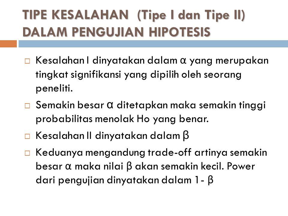 TIPE KESALAHAN (Tipe I dan Tipe II) DALAM PENGUJIAN HIPOTESIS  Kesalahan I dinyatakan dalam α yang merupakan tingkat signifikansi yang dipilih oleh s