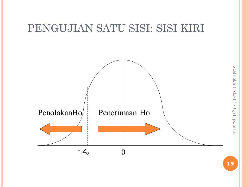 PENGUJIAN SATU SISI: SISI KIRI 19 Statistika Induktif - Uji Hipotesis - z  PenolakanHoPenerimaan Ho 0