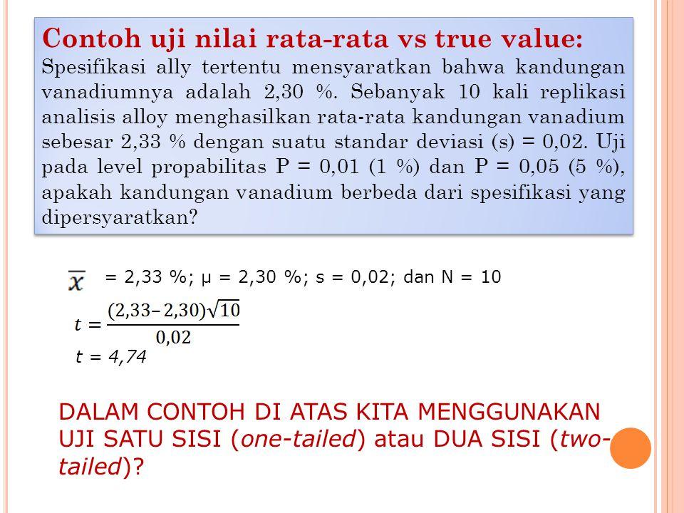 = 2,33 %; μ = 2,30 %; s = 0,02; dan N = 10 t = 4,74 DALAM CONTOH DI ATAS KITA MENGGUNAKAN UJI SATU SISI (one-tailed) atau DUA SISI (two- tailed).