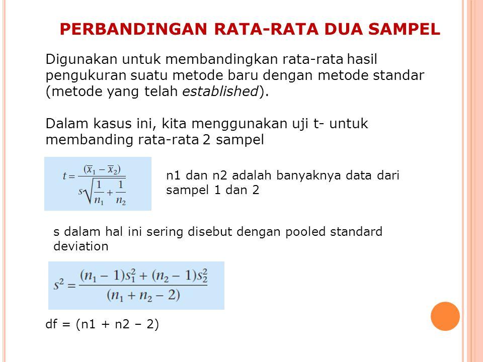 PERBANDINGAN RATA-RATA DUA SAMPEL Digunakan untuk membandingkan rata-rata hasil pengukuran suatu metode baru dengan metode standar (metode yang telah established).