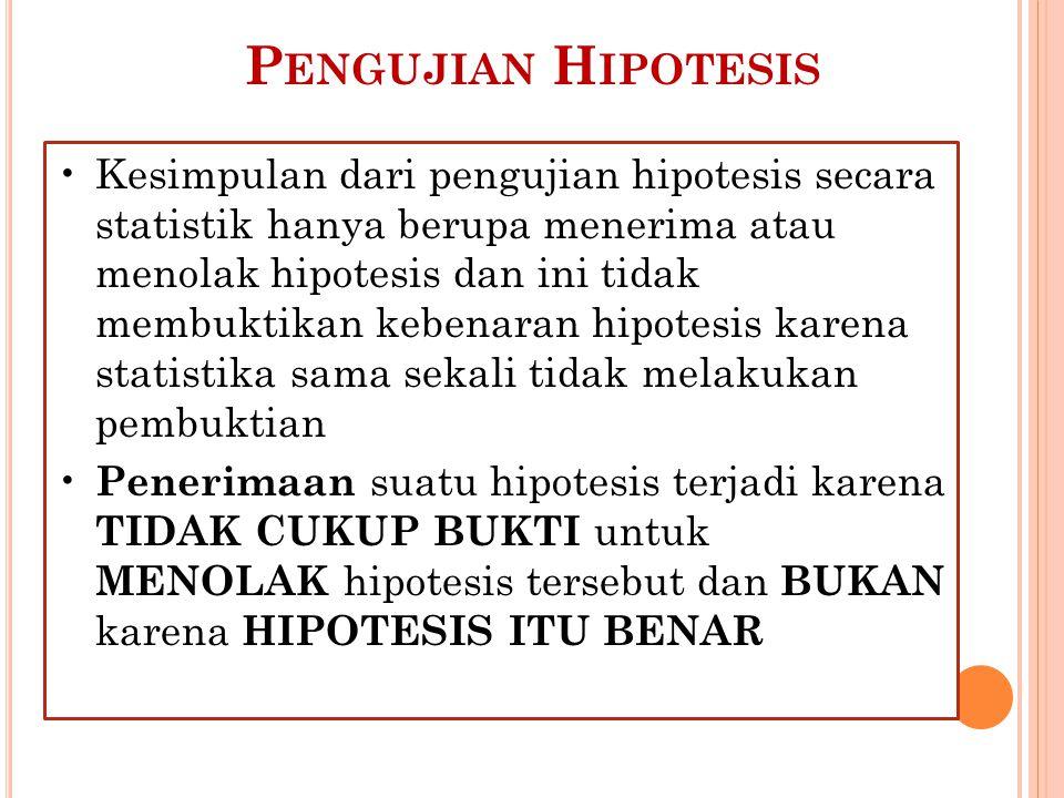 Kesimpulan dari pengujian hipotesis secara statistik hanya berupa menerima atau menolak hipotesis dan ini tidak membuktikan kebenaran hipotesis karena statistika sama sekali tidak melakukan pembuktian Penerimaan suatu hipotesis terjadi karena TIDAK CUKUP BUKTI untuk MENOLAK hipotesis tersebut dan BUKAN karena HIPOTESIS ITU BENAR P ENGUJIAN H IPOTESIS