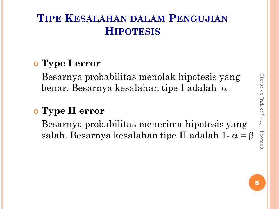 T IPE K ESALAHAN DALAM P ENGUJIAN H IPOTESIS Type I error Besarnya probabilitas menolak hipotesis yang benar.