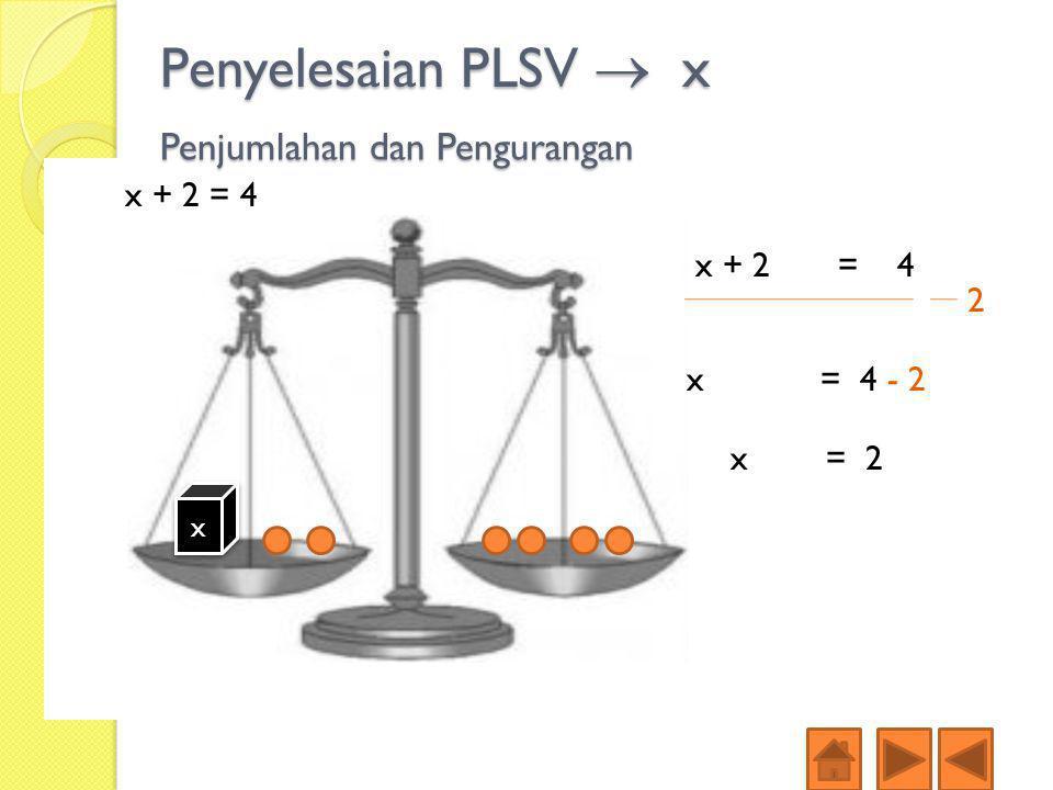Penyelesaian PLSV  x x + 2 = 4 x x 2 x = 4 - 2 x = 2 Penjumlahan dan Pengurangan
