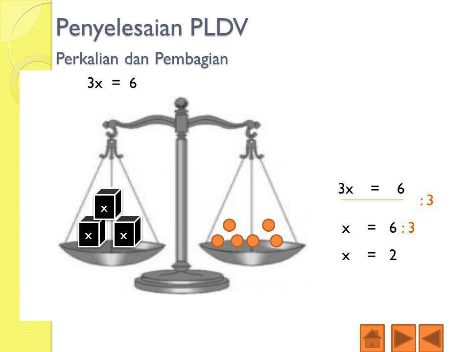 Penyelesaian PLDV 3x = 6 x x x x x x : 3 x = 6 : 3 x = 2 Perkalian dan Pembagian