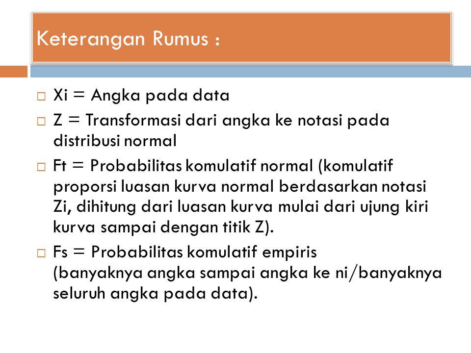 Keterangan Rumus :  Xi = Angka pada data  Z = Transformasi dari angka ke notasi pada distribusi normal  Ft = Probabilitas komulatif normal (komulat