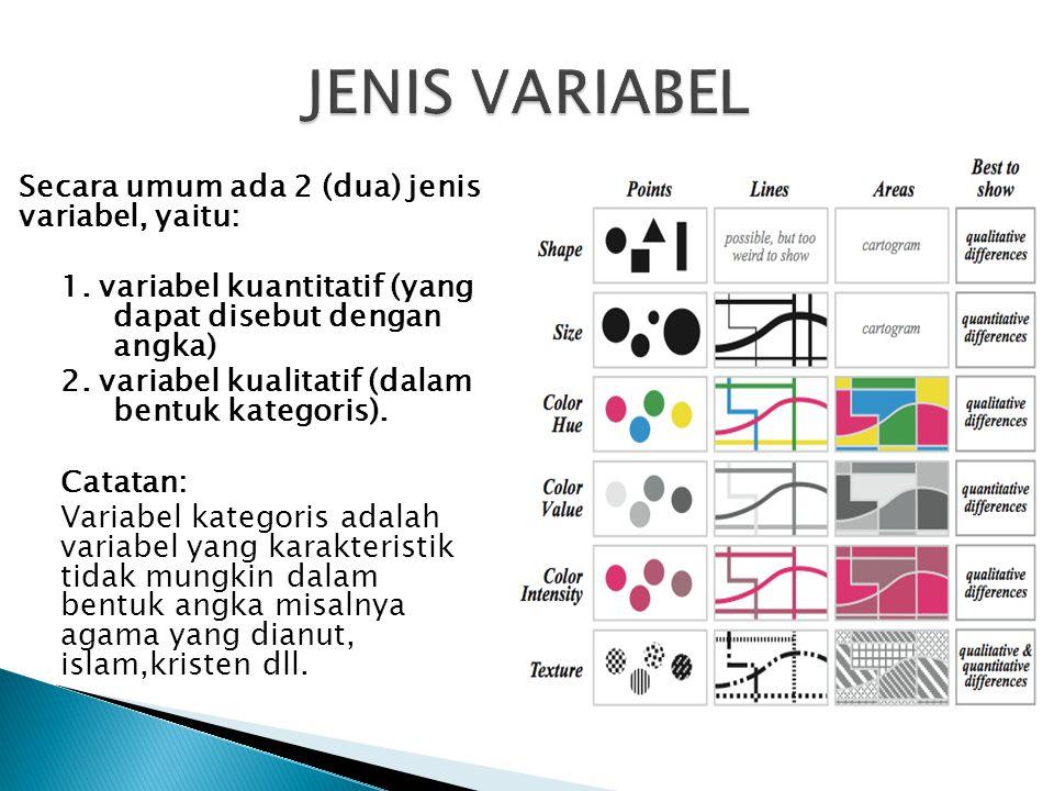 Secara umum ada 2 (dua) jenis variabel, yaitu: 1. variabel kuantitatif (yang dapat disebut dengan angka) 2. variabel kualitatif (dalam bentuk kategori