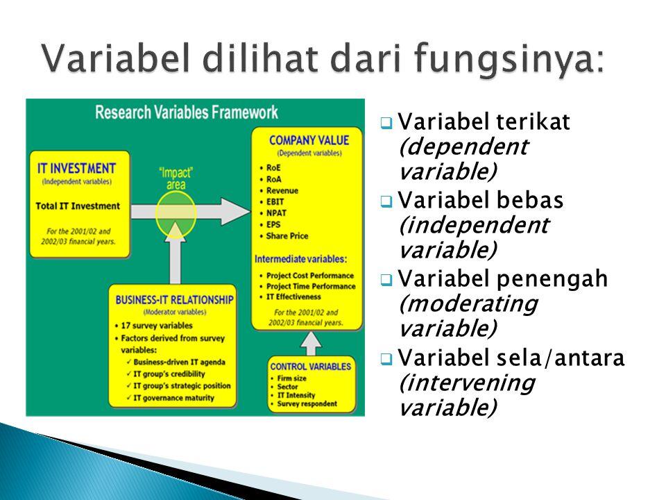  Variabel terikat (dependent variable)  Variabel bebas (independent variable)  Variabel penengah (moderating variable)  Variabel sela/antara (inte