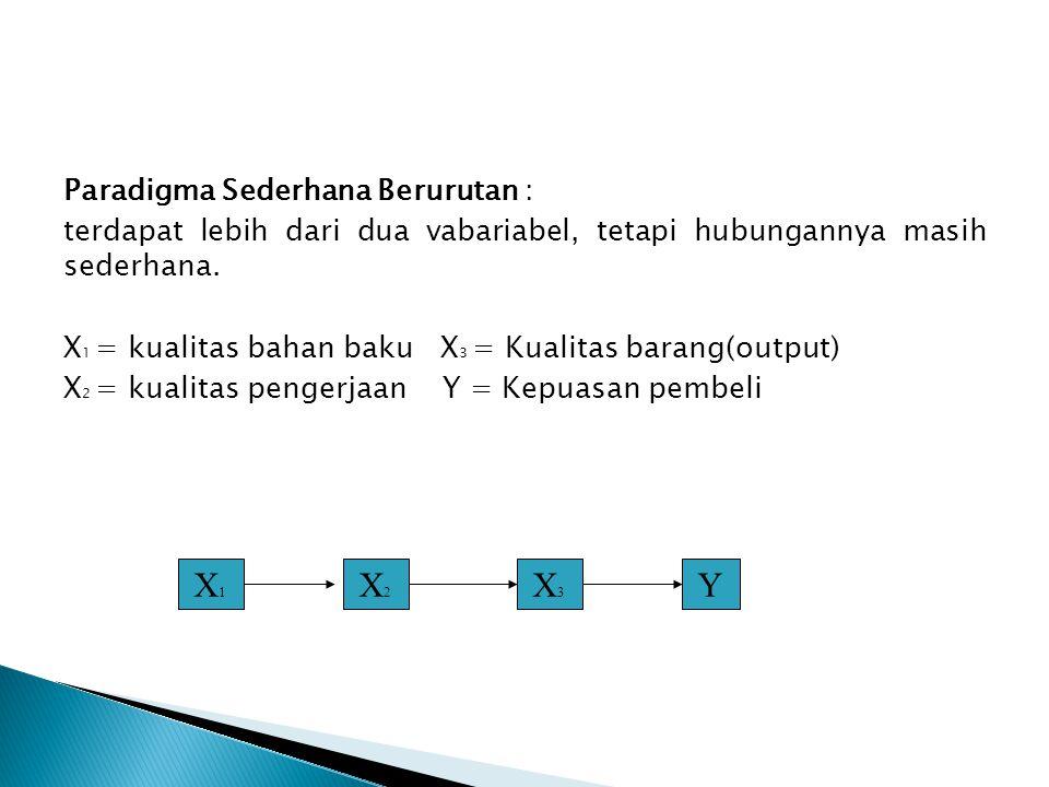 Paradigma Sederhana Berurutan : terdapat lebih dari dua vabariabel, tetapi hubungannya masih sederhana. X 1 = kualitas bahan baku X 3 = Kualitas baran