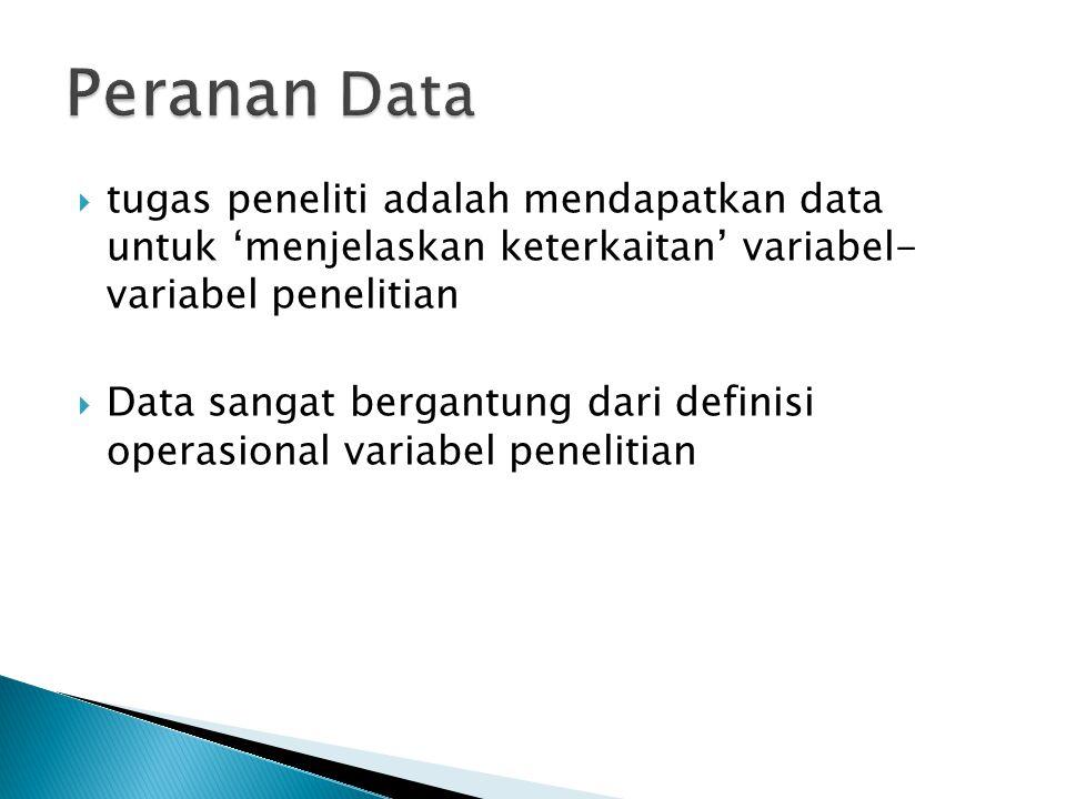  tugas peneliti adalah mendapatkan data untuk 'menjelaskan keterkaitan' variabel- variabel penelitian  Data sangat bergantung dari definisi operasio