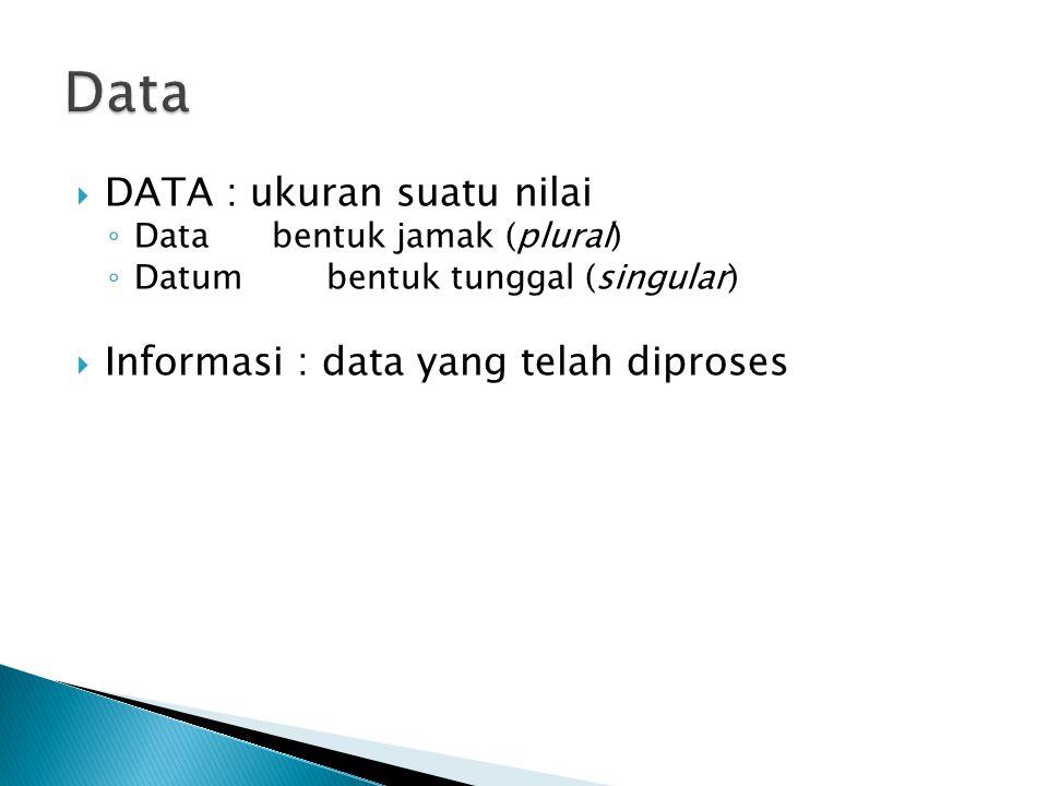  DATA : ukuran suatu nilai ◦ Data bentuk jamak (plural) ◦ Datum bentuk tunggal (singular)  Informasi : data yang telah diproses