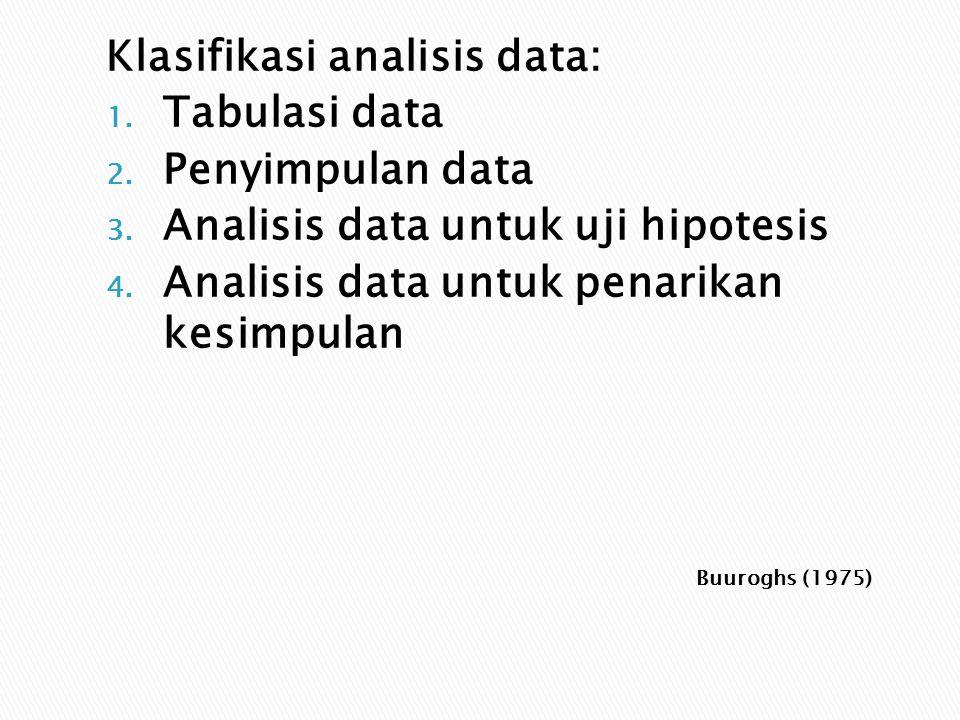 Buuroghs (1975) Klasifikasi analisis data: 1. Tabulasi data 2. Penyimpulan data 3. Analisis data untuk uji hipotesis 4. Analisis data untuk penarikan