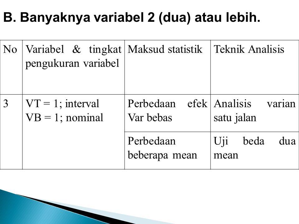 B. Banyaknya variabel 2 (dua) atau lebih. NoVariabel & tingkat pengukuran variabel Maksud statistikTeknik Analisis 3VT = 1; interval VB = 1; nominal P