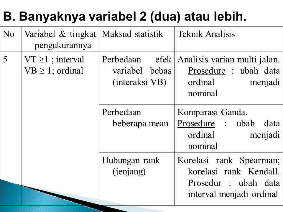 B. Banyaknya variabel 2 (dua) atau lebih. NoVariabel & tingkat pengukurannya Maksud statistikTeknik Analisis 5 VT  1 ; interval VB  1; ordinal Perbe