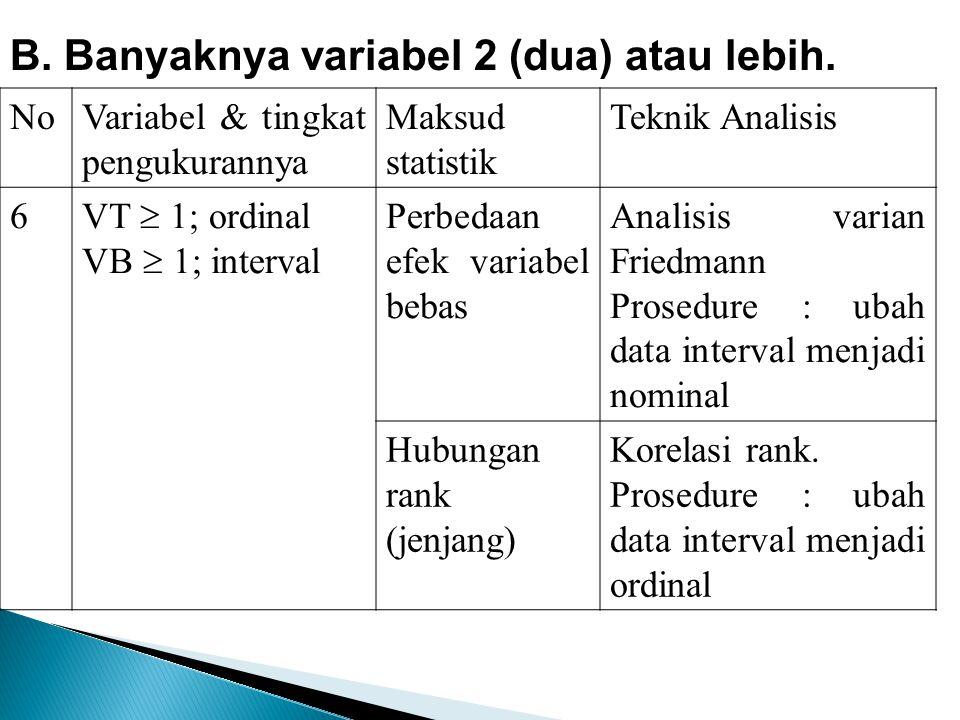 B. Banyaknya variabel 2 (dua) atau lebih. NoVariabel & tingkat pengukurannya Maksud statistik Teknik Analisis 6 VT  1; ordinal VB  1; interval Perbe