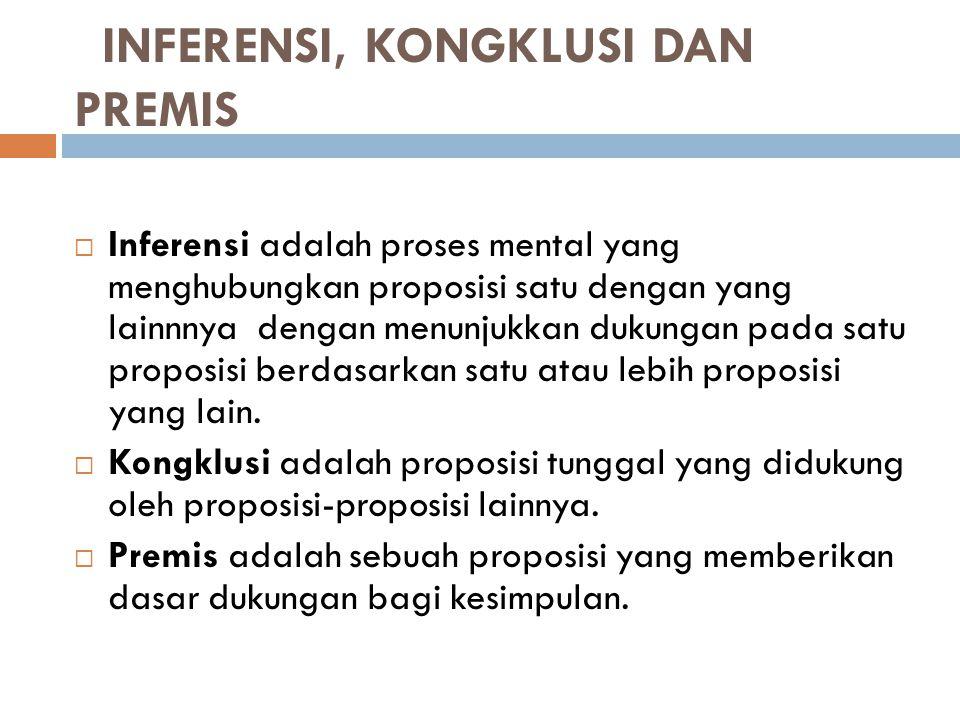 INFERENSI, KONGKLUSI DAN PREMIS  Inferensi adalah proses mental yang menghubungkan proposisi satu dengan yang lainnnya dengan menunjukkan dukungan pa