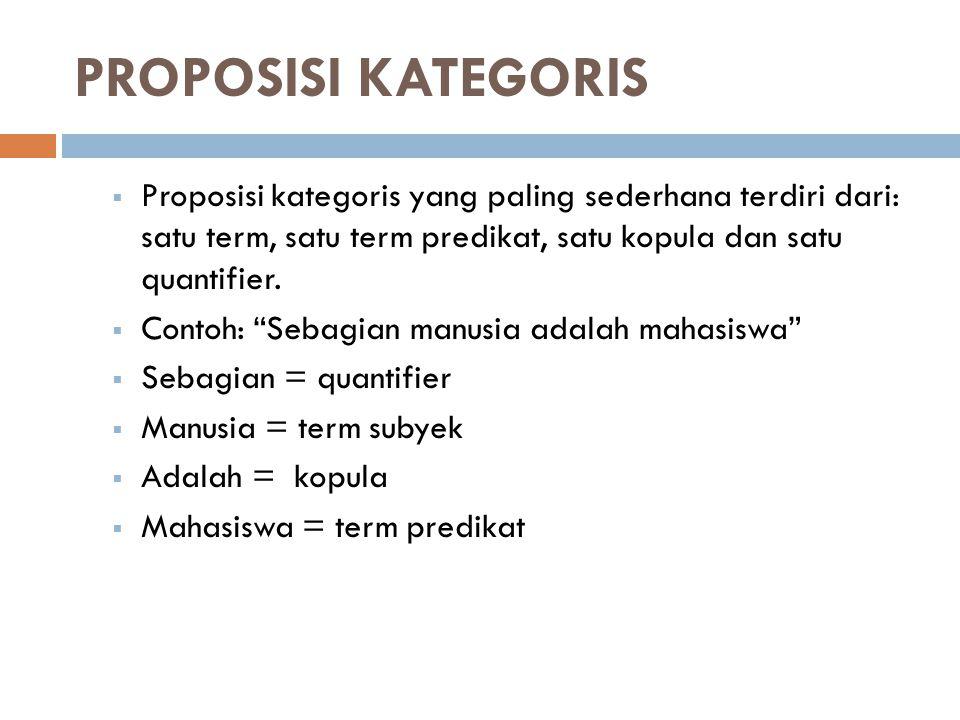 PROPOSISI KATEGORIS  Proposisi kategoris yang paling sederhana terdiri dari: satu term, satu term predikat, satu kopula dan satu quantifier.  Contoh