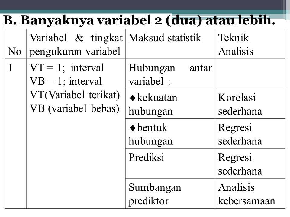 B. Banyaknya variabel 2 (dua) atau lebih.