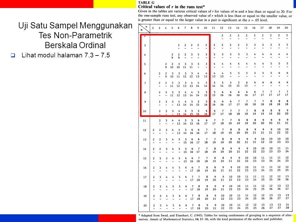Uji Satu Sampel Menggunakan Tes Non-Parametrik Berskala Ordinal  Lihat modul halaman 7.3 – 7.5 16